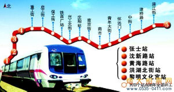 沈阳地铁一号线_沈阳地铁早期1号线测试卡特惠包邮地铁轨道