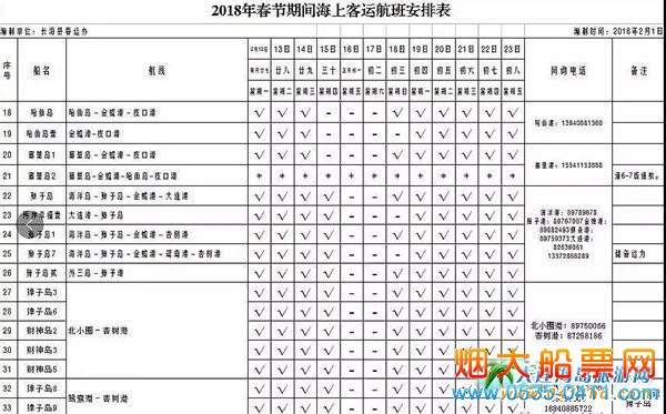 2018年春节长海县客运交通时刻表